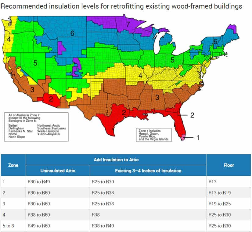 Insulation in the USA by climate zone