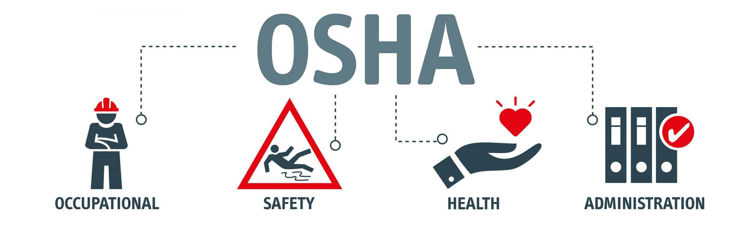 Occupational Safety and Health Administration inforgraphic